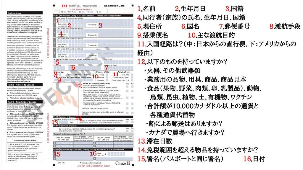 税関申告書類記入例